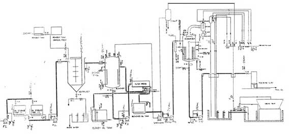 feeder flow diagram
